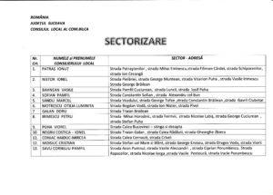 Sectorizarea